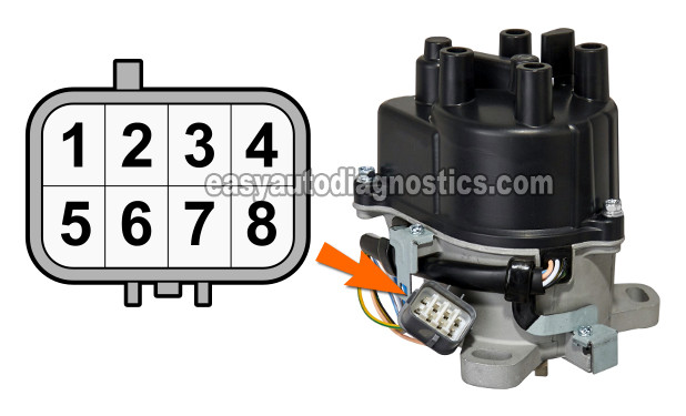 Distributor Circuit Descriptions. How To Test The Ignition Coil 1999, 2000, 2001 2.0L Honda CR-V