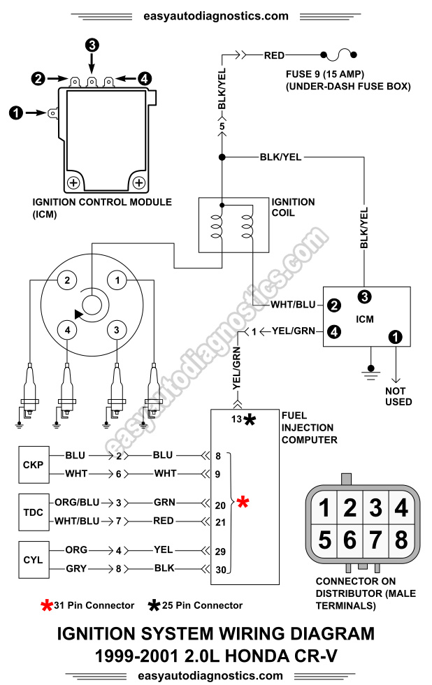1999 2001 2 0l honda cr v ignition system wiring diagram rh easyautodiagnostics com Honda CR-V Wiring-Diagram Charging System Honda CR-V Tow Package Wiring Diagram