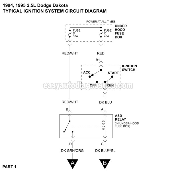1994-1995 2 5l dodge dakota ignition system wiring diagram