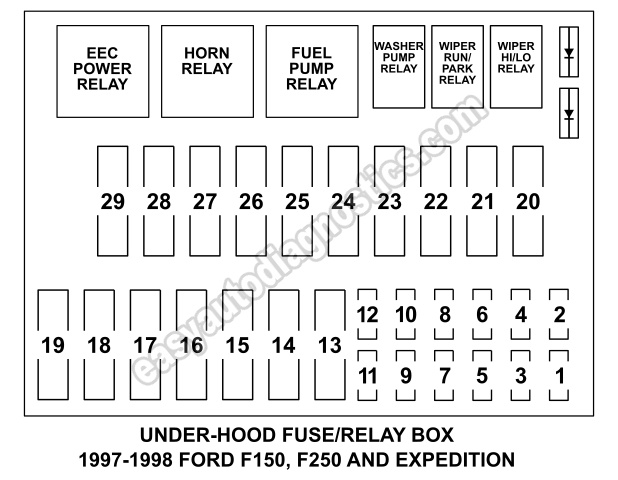 Under Hood Fuse Box Fuse And Relay Diagram (1997-1998 F150 ... on 2005 expedition fuse box, 2005 focus fuse box, 2005 grand marquis fuse box, 2005 f250 fuse box, 2005 town car fuse box, 2005 explorer fuse box, 2005 mustang fuse box, 2005 freestyle fuse box, 2005 e250 fuse box, 2005 f150 fuse box, 2005 taurus fuse box, 2005 f350 fuse box, 2005 crown victoria fuse box, 2005 econoline fuse box, 2005 mountaineer fuse box, 2005 e450 fuse box, 2005 e350 fuse box,