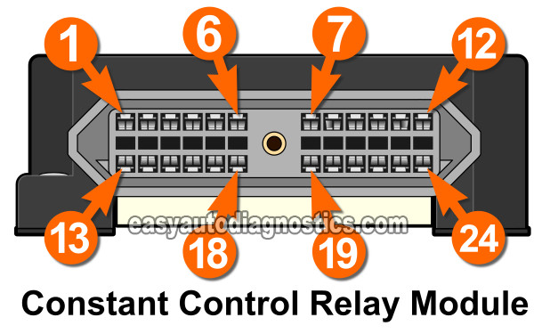 Constant Control Relay Module Circuits (1994-1995 3.8L Ford Mustang)