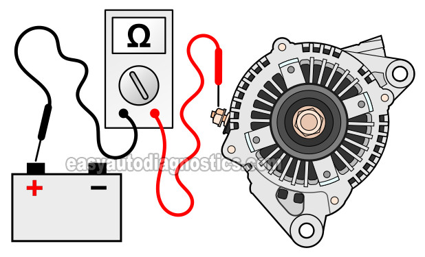 part 2 -how to test the alternator (2001-2002 4.7l dodge dakota)  home misc index chrysler ford gm honda isuzu jeep mitsubishi nissan suzuki  vw