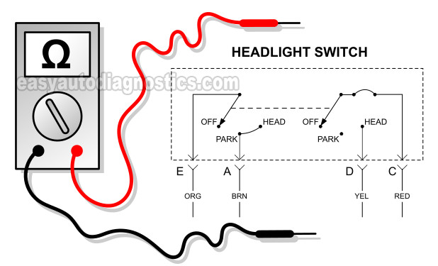 part 1 how to test the headlight switch  1994 1997 2 2l 1995 gmc radio wiring diagram 1995 gmc radio wiring diagram 1995 gmc radio wiring diagram 1995 gmc radio wiring diagram