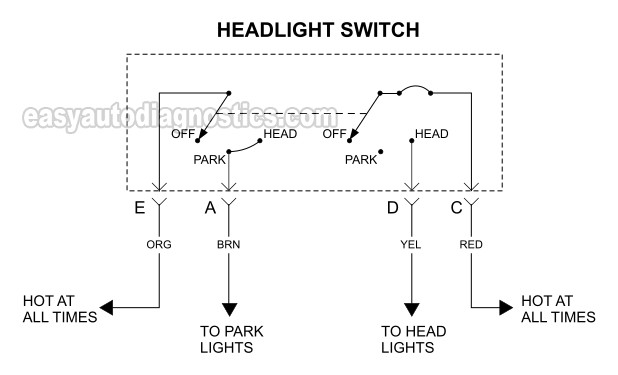 Part 1 -How To Test The Headlight Switch (1994-1997 2.2L ... Headlamps Wiring Diagram Chevy S on