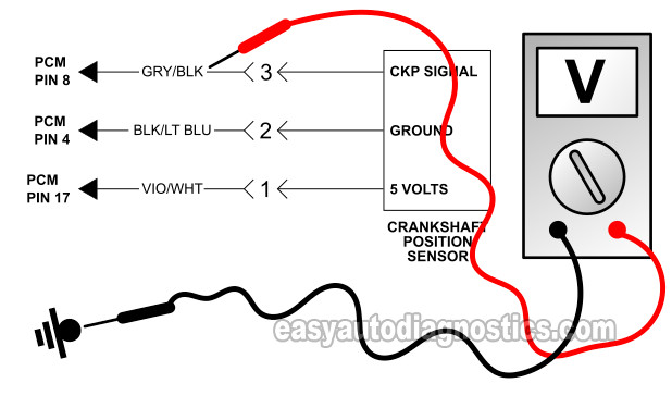 [DIAGRAM_5LK]  Part 1 -How To Test The Crankshaft Position Sensor (1997-1999 V8 Dakota,  Durango) | Resistor Wiring Diagram Crank Sensor |  | easyautodiagnostics.com