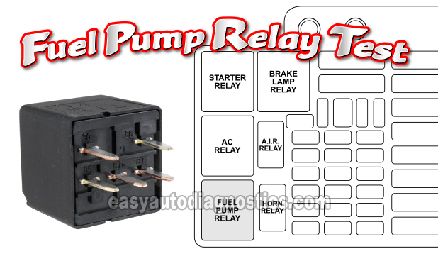 part 1 testing the fuel pump relay (1997 1999 chevy gmc pick up and gm fuel pump how to test the fuel pump relay (1997 chevy gmc 1500 pick up)
