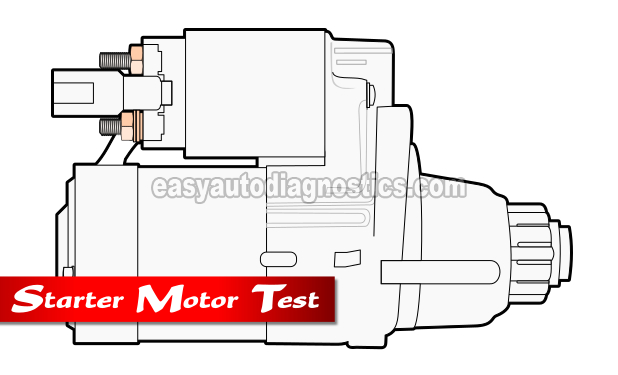 06 nissan sentra wiring diagram part 1 how to test the starter motor  2002 2006 2 5l nissan  part 1 how to test the starter motor