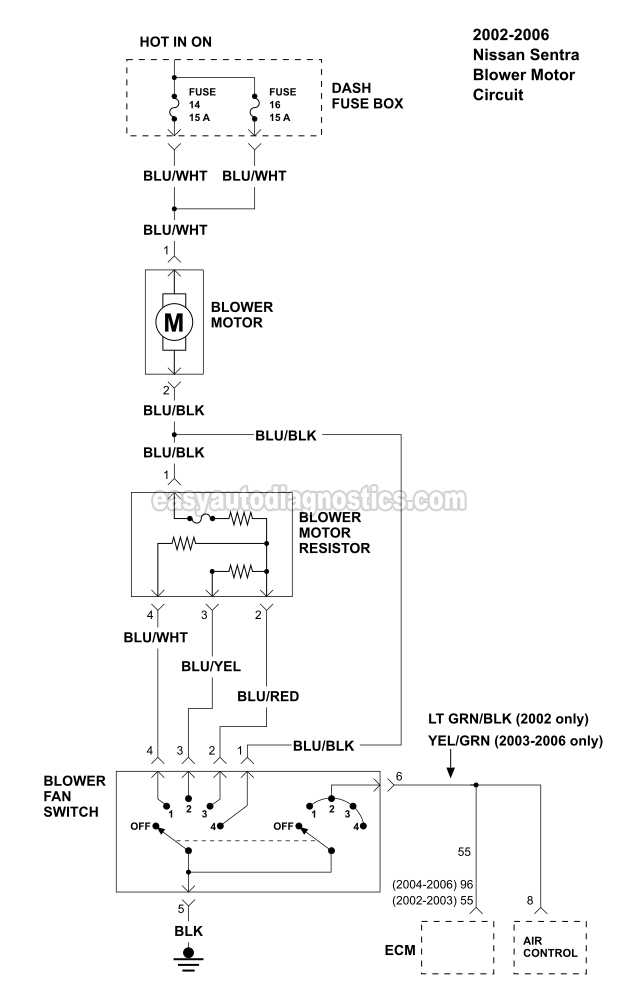 Blower Motor Circuit Diagram (2002-2006 2.5L Nissan Sentra)easyautodiagnostics.com