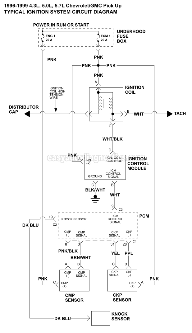 Ignition System Circuit Diagram (1996-1999 Chevy/GMC Pick Up And SUV) | 1998 Chevrolet 1500 Wiring Harness Pinout |  | easyautodiagnostics.com