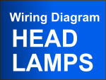 Headlight Circuit Diagram (1996-1999 Chevy/GMC Pick Up And SUV)