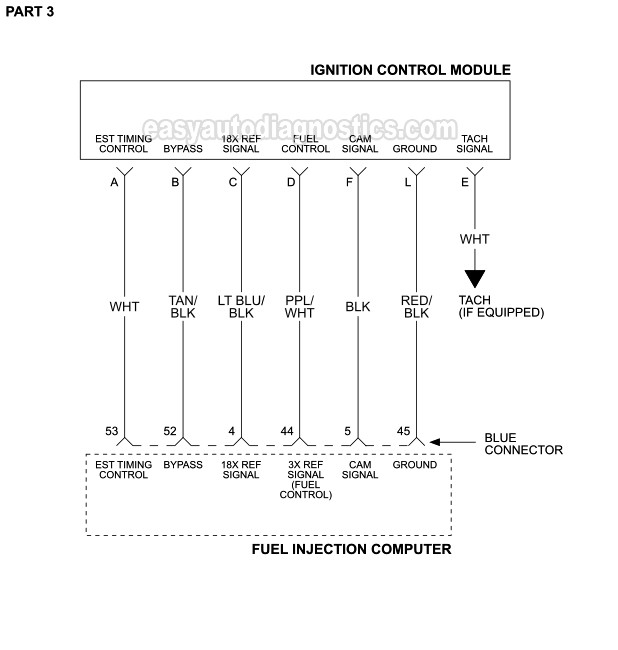 Buick Ignition Coil Wiring Diagram 1992 Toyota Mr2 Wiring Diagrams Wiring Diagram Schematics
