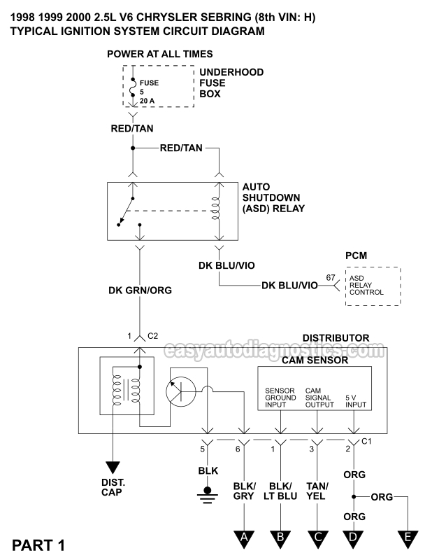 Part 2 -Ignition System Wiring Diagram (1998-2000 2.5L V6 Chrysler Sebring  Convertible)easyautodiagnostics.com