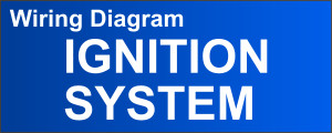 Ignition System Wiring Diagram (1998-2000 2.4L Nissan Frontier)