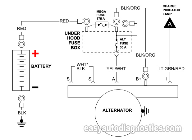 02 ranger a c wire diagram part 1 how to test the alternator  1998 2000 2 5l ford ranger   1998 2000 2 5l ford ranger