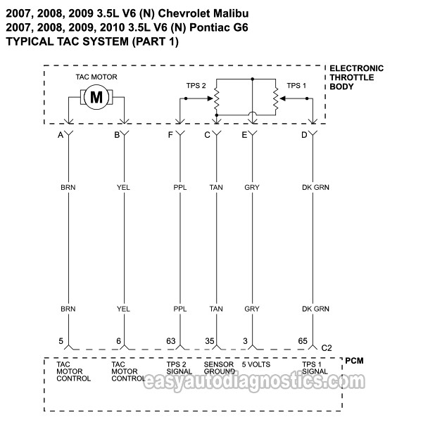 Throttle (TAC) Circuit Wiring Diagram (2007-2008 3.5L Malibu) on