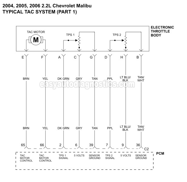 Tac Circuit Wiring Diagram  2004