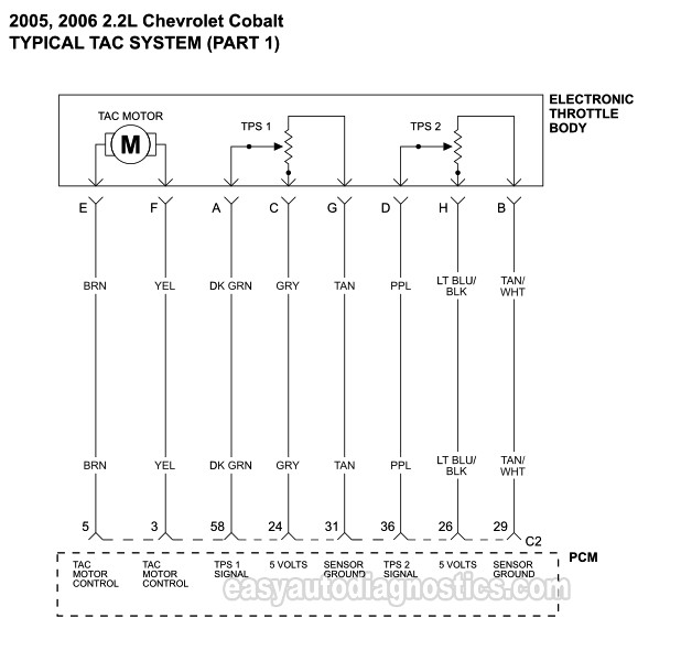 part 1 tac system wiring diagram (2005 2009 2 2l chevrolet Throttle Body Injectors Wiring Diagrams
