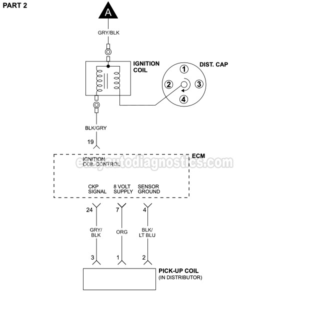 ignition system wiring diagram for 2002 subaru wrx part 1 -ignition system wiring diagram (1990-1992 2.5l ... ignition system wiring diagrams for dodge dakota