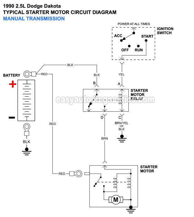 Part 1 -Starter Motor Wiring Diagram (1990-1993 2.5L Dodge Dakota)easyautodiagnostics.com